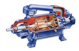 Hi Vac Gdh Amp Gdm Liquid Ring Vacuum Pumps